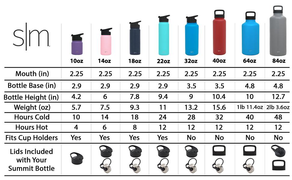 Simple Modern Summit Bottle Measurements