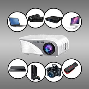 Amazon com: LeFun Video Projector, 1080P HD Supported Mini