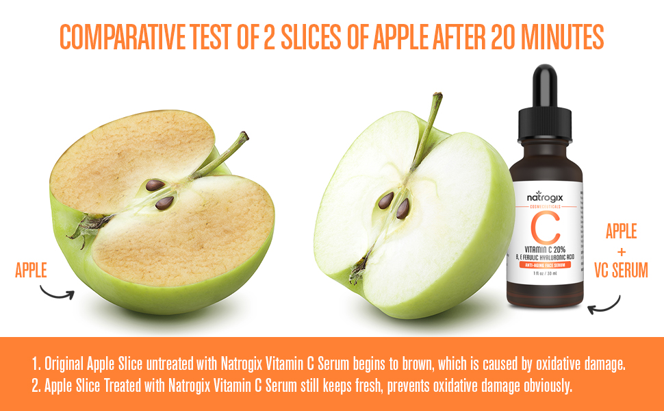 Super Anti-Oxidant Effect from the Comparative Test