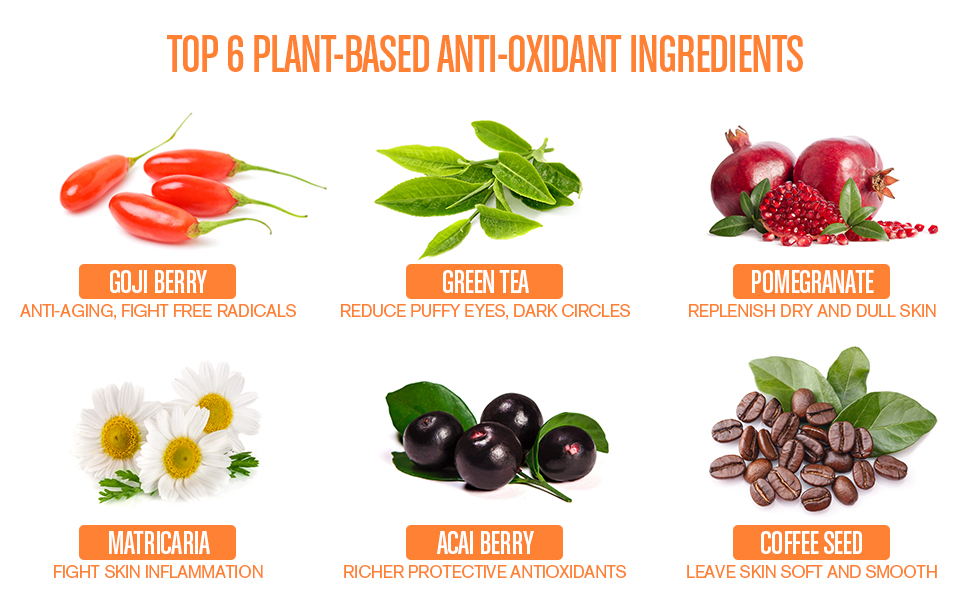 Top 6 Plant-based Anti-aging Ingredients