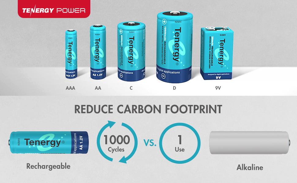 Amazon.com: Tenergy NiMH rechargeable 68-cell Batería de ...