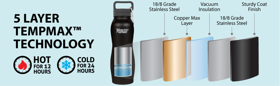 Insulated Curve Water Bottle