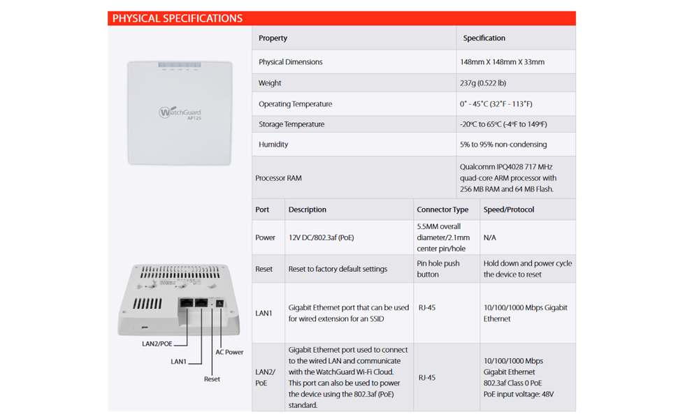 AP 125 Specifications