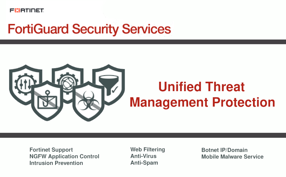 ... VPN, Traffic Management, Unified Threat Services Bundle (Application Control, IPS, AV, Botnet IP/Domain, Mobile Malware Service, Web Filtering and ...