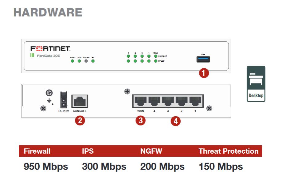 Fortinet FortiGate 30E Next-Generation Network Security UTM Firewall FG-30E