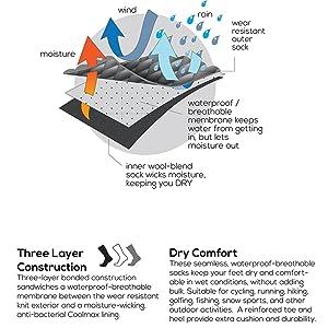 showers-pass-crosspoint-waterproof-crew-socks-technology