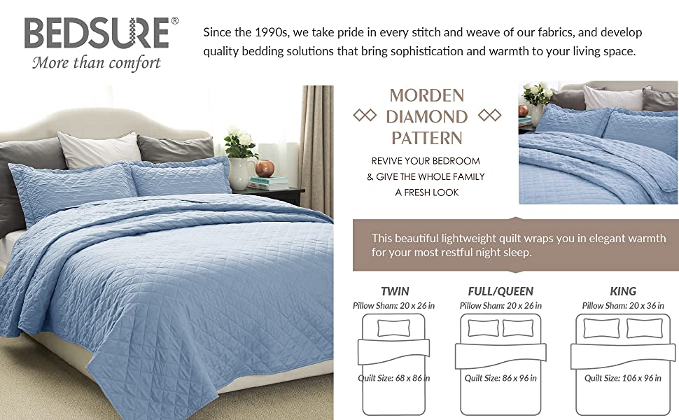 Amazon Quilt Set Solid Grayish Blue King Size106x963 Piece