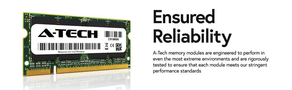 DDR2-667MHz 200-pin DIMM 2x1GB Kit Memory RAM Upgrade for Apple Mac Mini MA206LL//A A1176 4AllDeals 2GB