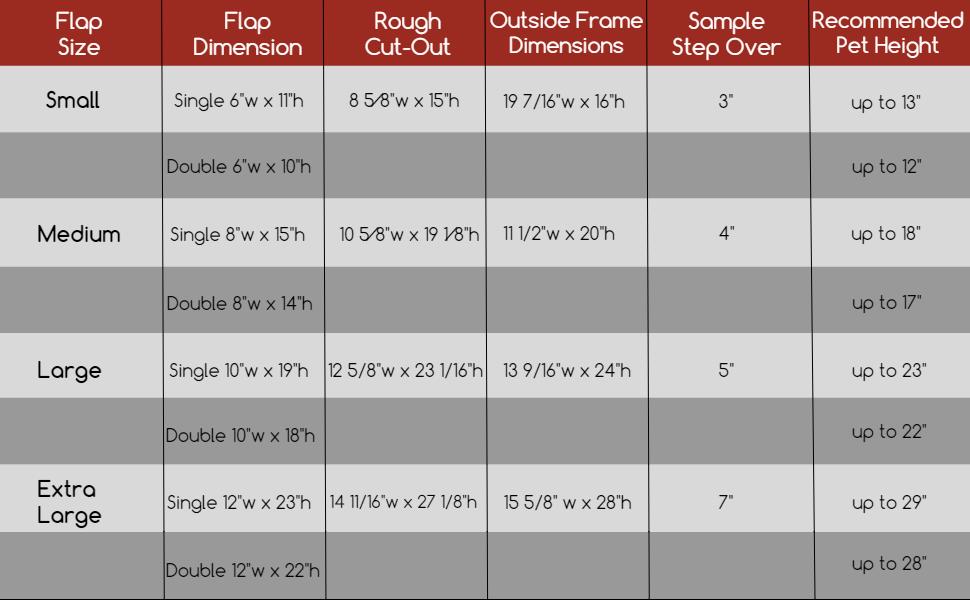 Image sizing chart