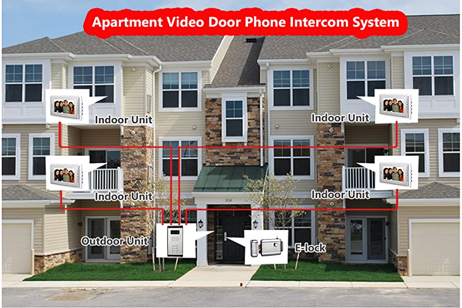Amazon Com Amocam Video Intercom Entry System Wired Lcd