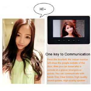 one key to communication