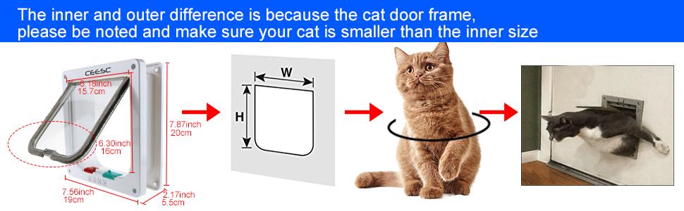 cat flap door