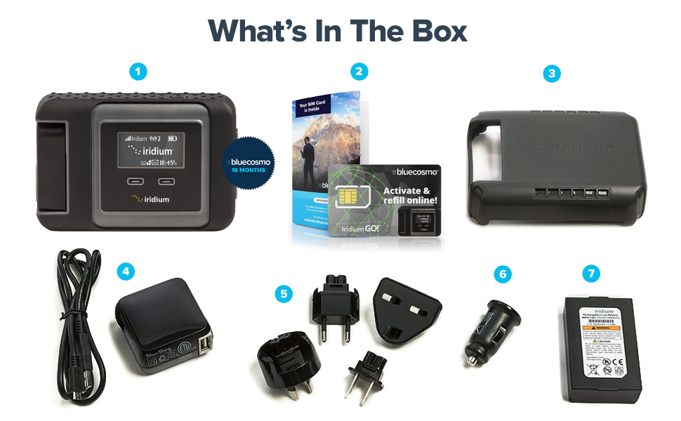 All the accessories that come with the Iridium GO! satellite broadband terminal and Prepaid SIM card