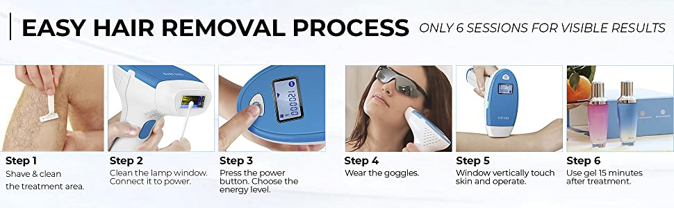1e4d27463db MLAY PERMANENT HAIR REMOVAL SYSTEM. 3. Read more. 1. Read more. 2. Read  more. 4