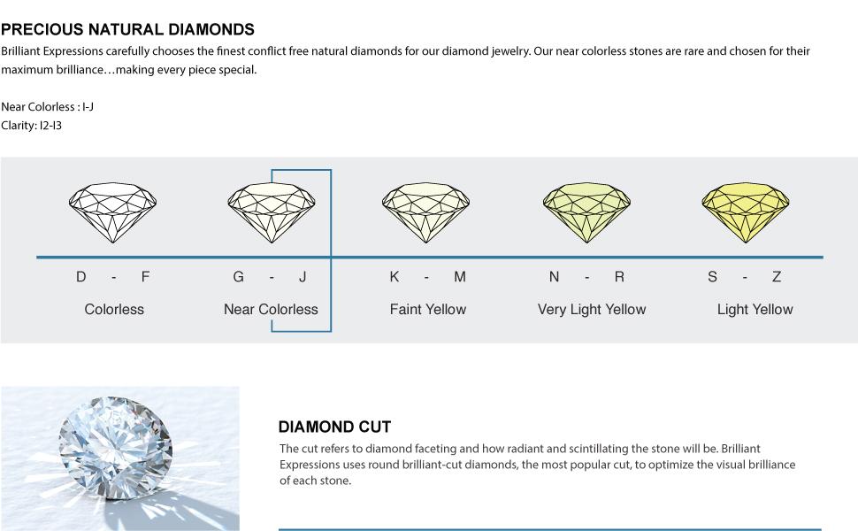 Diamond Color Cut