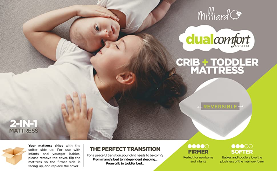 Amazon Com Milliard Crib Mattress Dual Comfort System