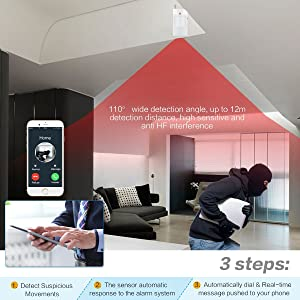 Thustar Home Alarm System Wirelss GSM Security System Kit Remote Control Intelligent LED Display Voice Prompt House Office Business Burglar Alarm Auto ...