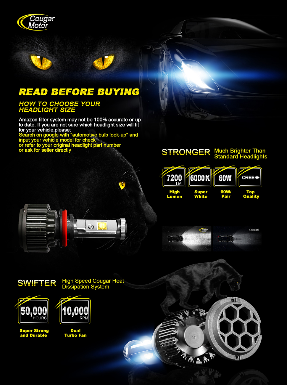 Cougar Motor Led Headlight Bulbs All In One Conversion Reverse Light Wire Diagram 99 Chevy Cougarmotor 9006 Kit