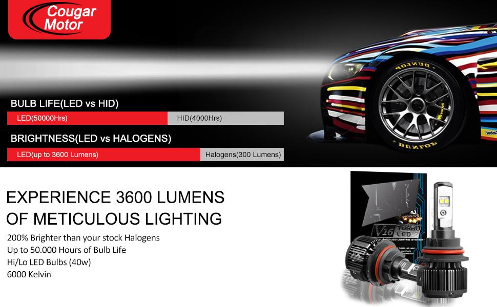 Amazon Com Cougarmotor 9007 High Low 80w Led Headlight
