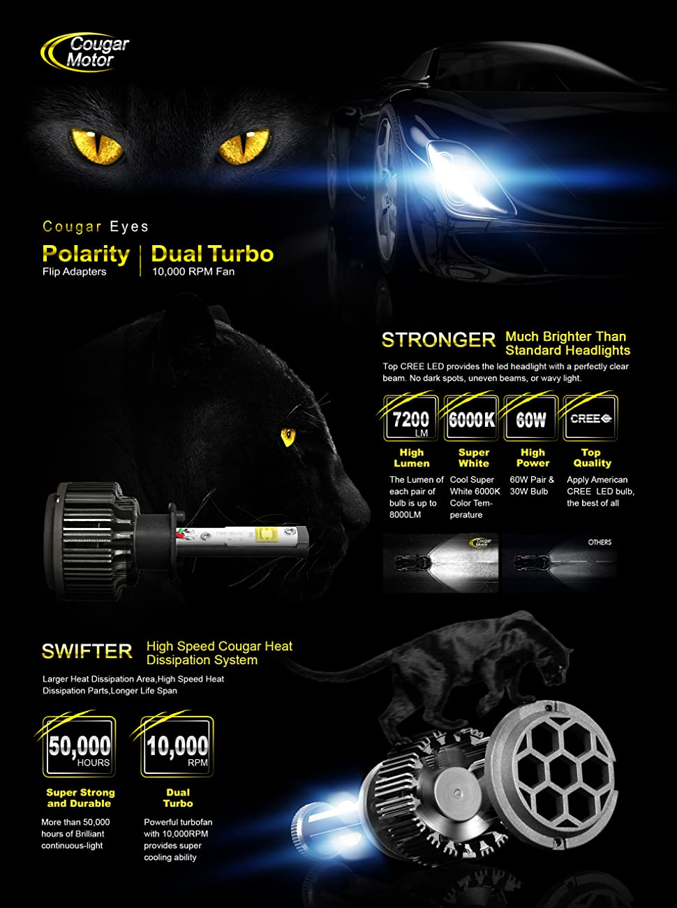 Amazon cougarmotor led headlight bulbs all in one conversion cougar motor h1 led headlight kit nvjuhfo Gallery