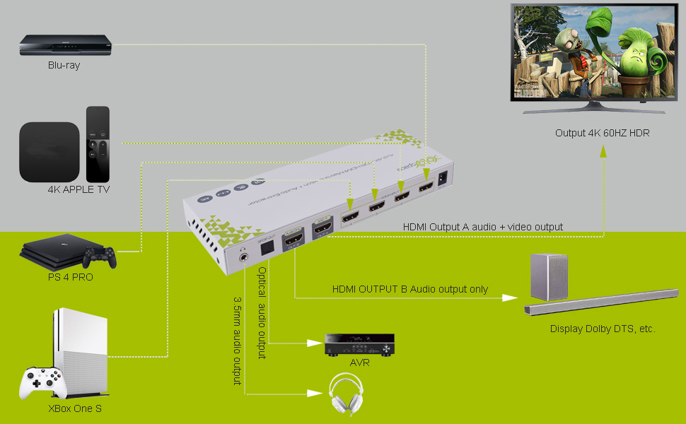 18Gbps with Audio and Ethernet XOLORspace High-Speed 10ft 4K 60hz HDR 26AWG HDMI 2.0 Cable HCDP 2.2