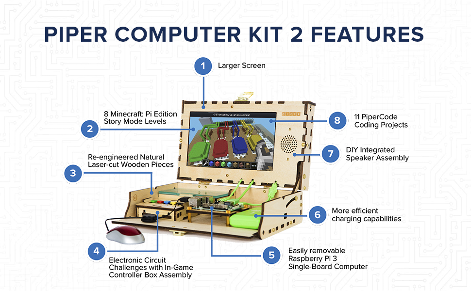 Piper computer kit 2 features