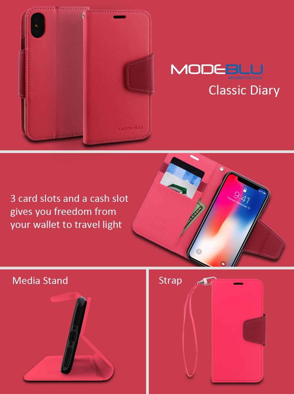 Amazon.com: iPhone X, modeblu Wallet Case ID ranuras de ...