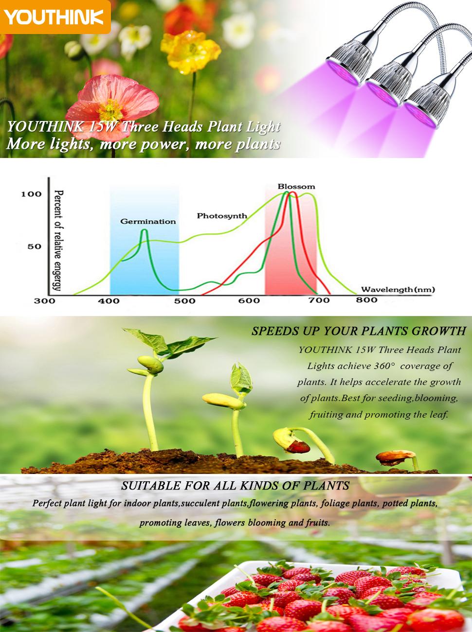 amazon com led plant grow light three head 15w clip desk grow