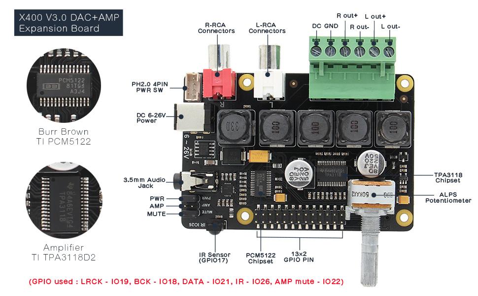 Raspberry Pi 3 B+ /3 A+ Full-HD DAC