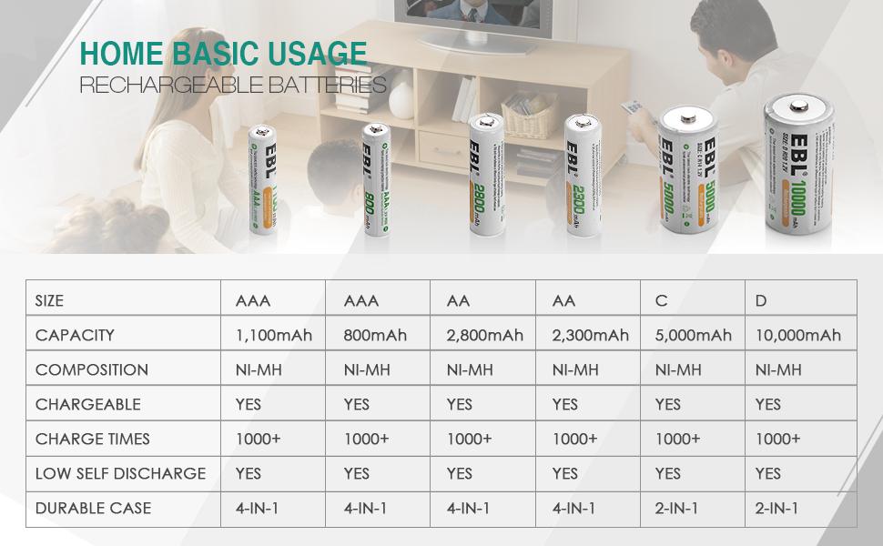 rechargeable batteries size chart: Amazon com ebl 4 pack d size d cell 10 000mah high capacity high