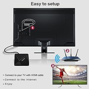 2.4 Ghz wifi tv box