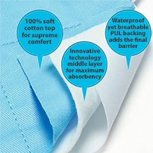 Amazon Com Brolly Sheets Waterproof Mattress Protector