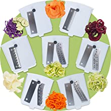 different sharp stainless steel blades
