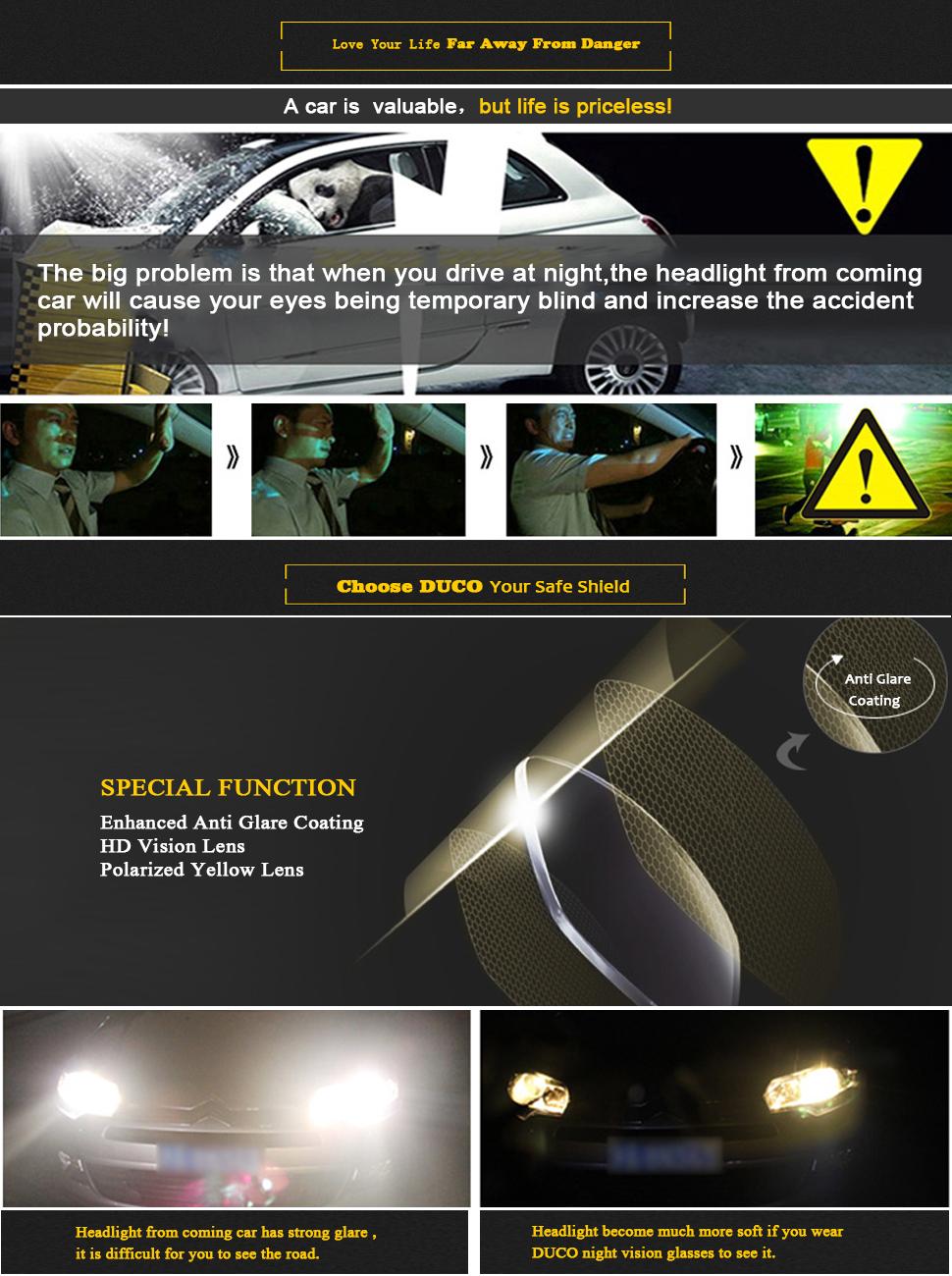 1a39551d084 Amazon.com  DUCO HD Anti Glare Night-vision Headlight Polarized Al ...