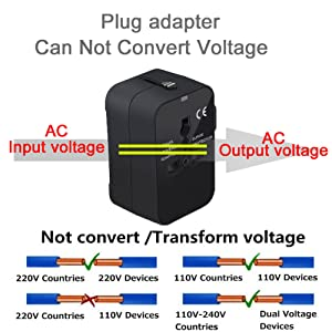 travel adapter plug adapter power adapter