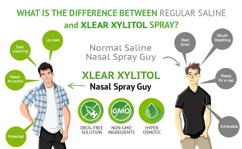 post nasal drip saline water xclear nose spray