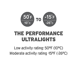 Eddie Bauer Performance Ultralight Moderate Activity Ratings