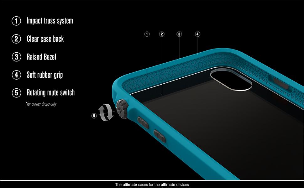 iPhoneX blue
