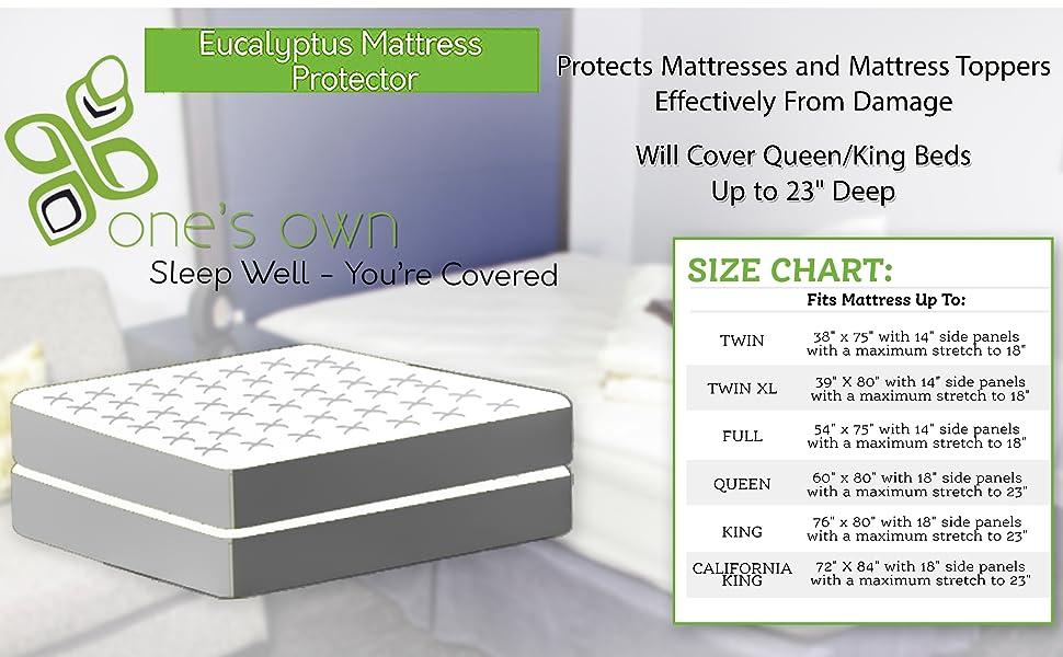 mattress protector organic eucalyptus cover queen king size bed