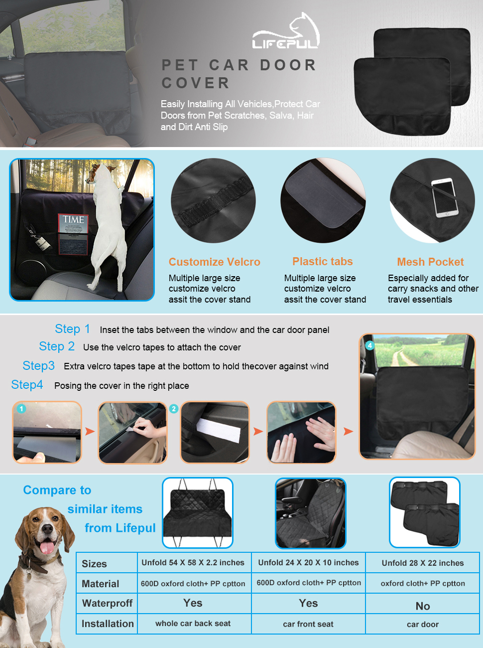 Lifepul Pet Car Door Cover, Door Protector Cover Universal for Easily  Installing All Vehicles, Protect Car Interior & Doors from Pet Scratches,  Hair