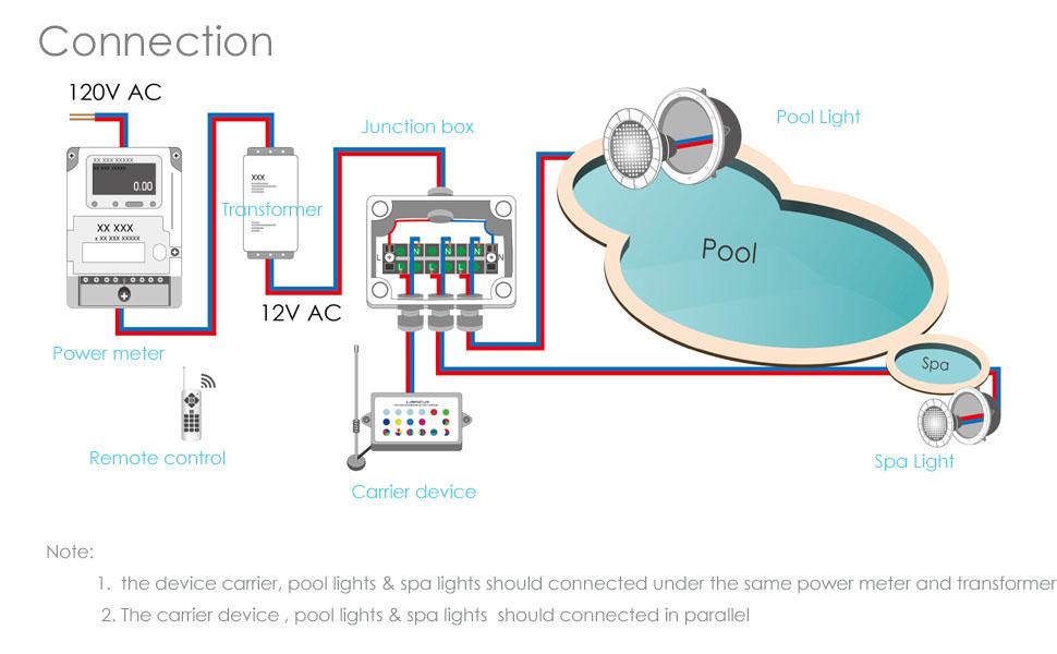 Spa Light Wiring Diagram   Wiring Diagram on