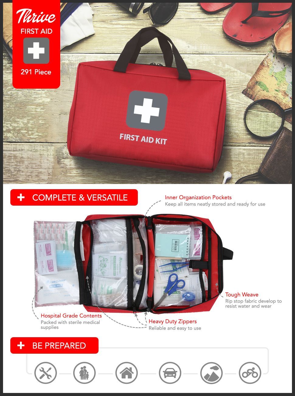 032a08b250b6 Product Description. Deluxe Bag Content List. Complete First Aid Solutions