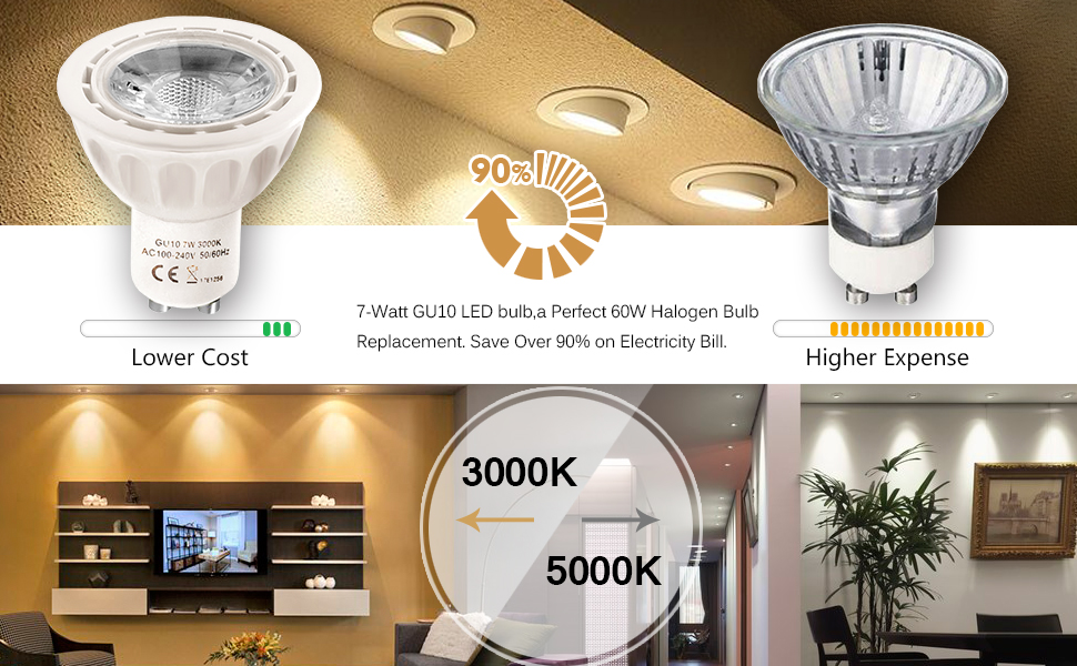 base gu10 voltage ac 100240v power 7w lumens 600lm beam angle35 degree dimmable no size inch approx color temperature 3000k