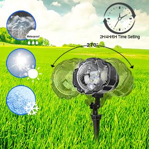 IP65 waterproof effect
