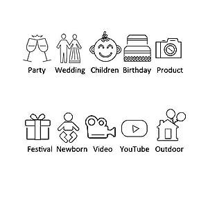 Product usage scenario