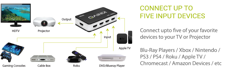 Kinivo 5 in 1 out hdmi switch 3 in 1 out 4 in 1 out hdmi switch remote control hdmi switchbox