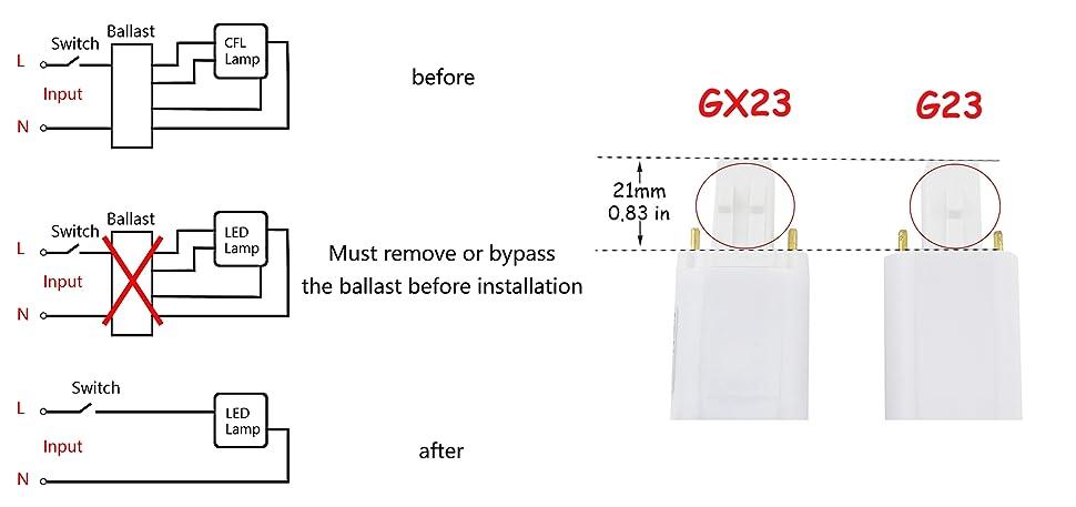 Bonlux 2-Pack 6W GX23 2-Pin LED PL Retrofit Lamp 13W GX23d CFL Replacement on
