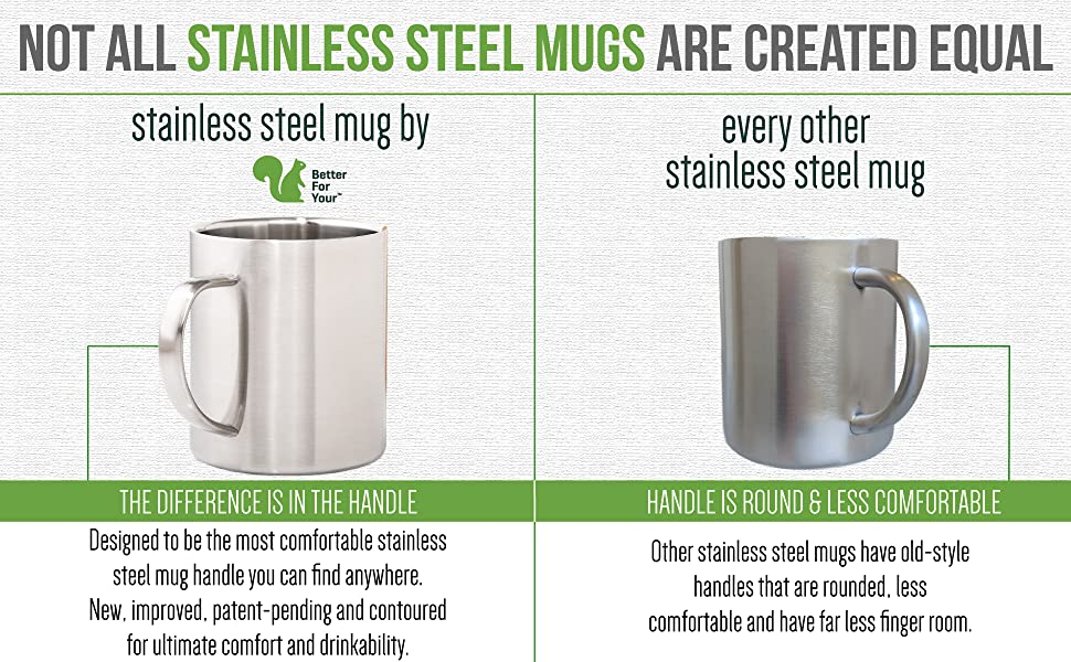 Stainless Steel Camping Coffee Mug comparison of new handle and old handle metal mugs RV cups