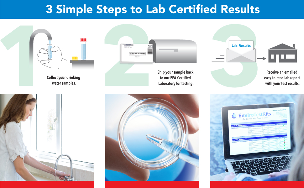 Safe Home LEAD in Drinking Water Test Kit – Our #1 Selling Kit for Testing  Lead in CITY & WELL WATER – Two Samples Tested at Our EPA Certified Lab –