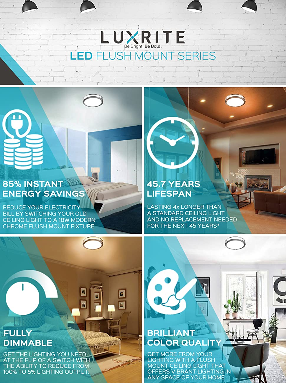 Luxrite LED Flush Mount Ceiling Light, 12 Inch, Dimmable, 4000K Cool ...